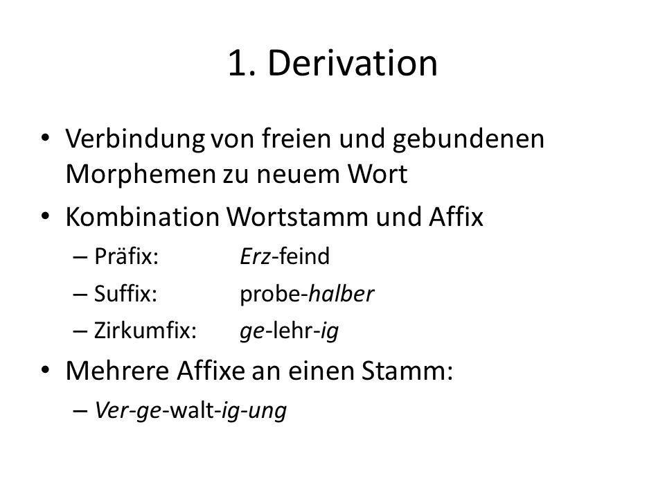 1. Derivation Verbindung von freien und gebundenen Morphemen zu neuem Wort Kombination Wortstamm und Affix – Präfix:Erz-feind – Suffix:probe-halber –