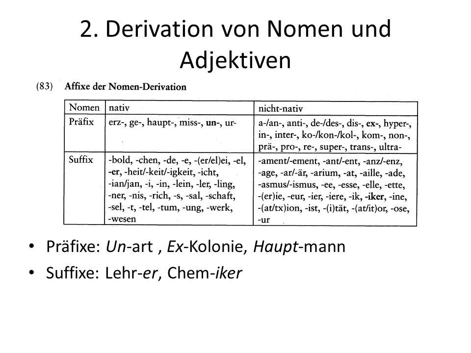 2. Derivation von Nomen und Adjektiven Präfixe: Un-art, Ex-Kolonie, Haupt-mann Suffixe: Lehr-er, Chem-iker