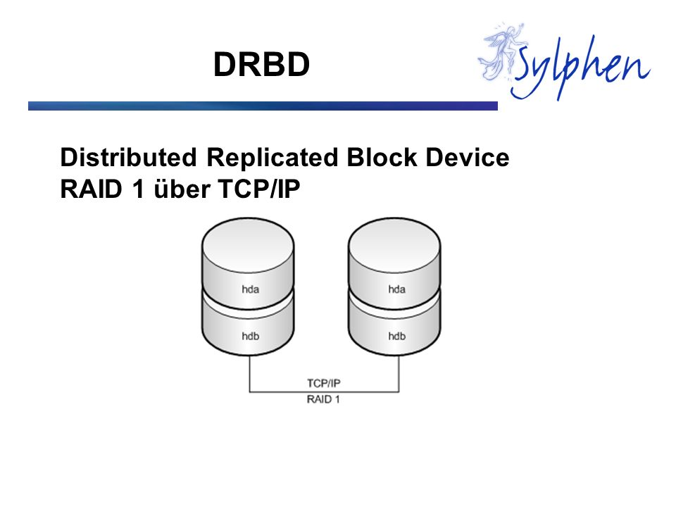 DRBD Distributed Replicated Block Device RAID 1 über TCP/IP