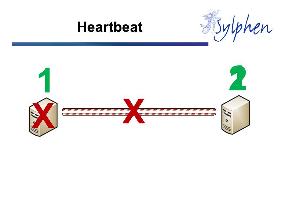 Heartbeat X X 1 21
