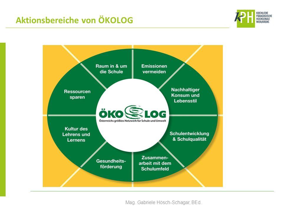 Aktionsbereiche von ÖKOLOG Mag. Gabriele Hösch-Schagar, BEd.