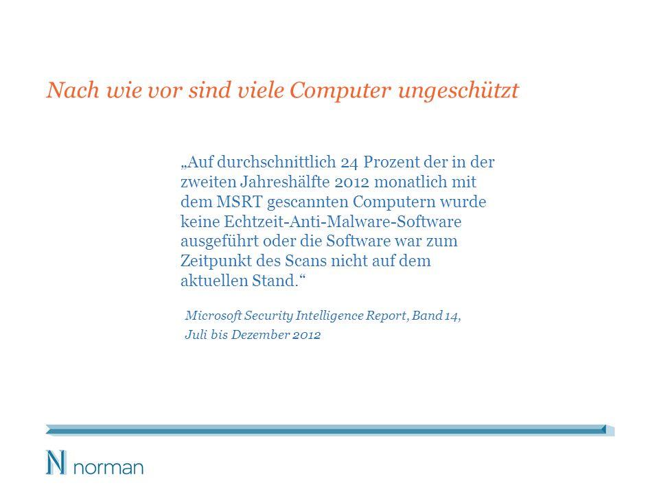 Auf durchschnittlich 24 Prozent der in der zweiten Jahreshälfte 2012 monatlich mit dem MSRT gescannten Computern wurde keine Echtzeit-Anti-Malware-Software ausgeführt oder die Software war zum Zeitpunkt des Scans nicht auf dem aktuellen Stand.
