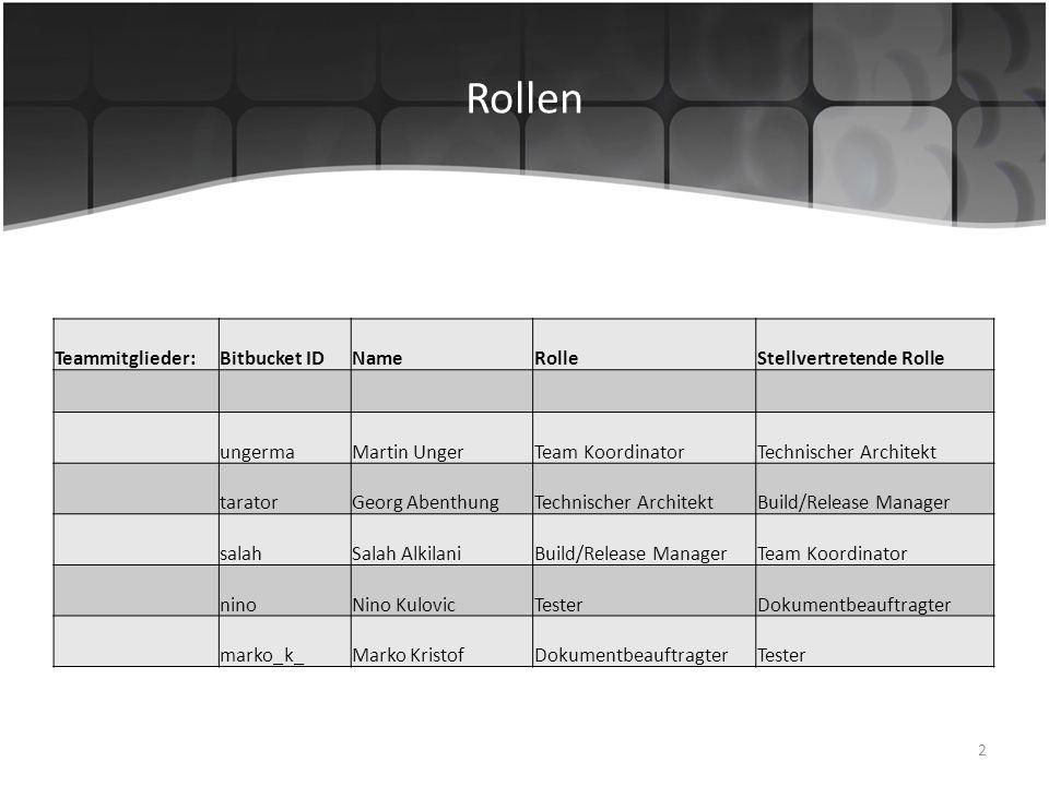 Rollen Teammitglieder:Bitbucket IDNameRolleStellvertretende Rolle ungermaMartin UngerTeam KoordinatorTechnischer Architekt taratorGeorg AbenthungTechn