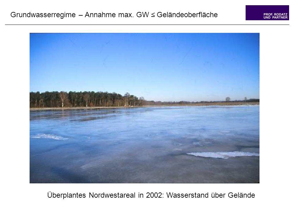 Grundwasserregime – Annahme max.