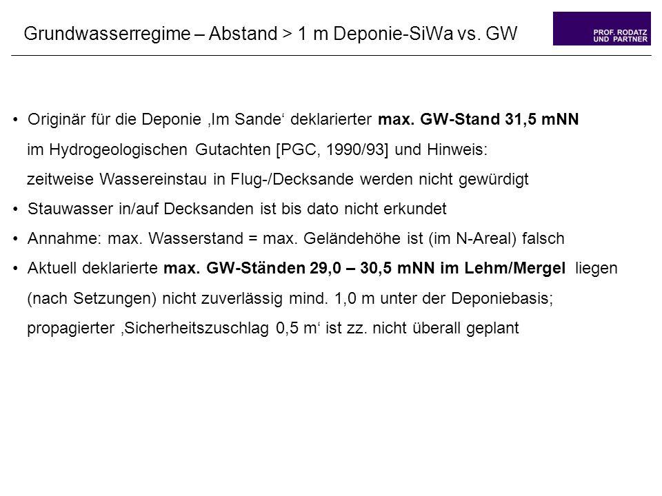Grundwasserregime – Abstand > 1 m Deponie-SiWa vs.