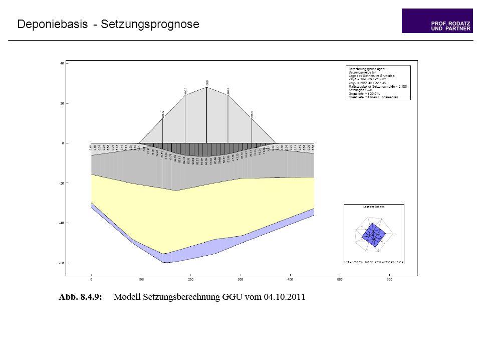 Deponiebasis - Setzungsprognose
