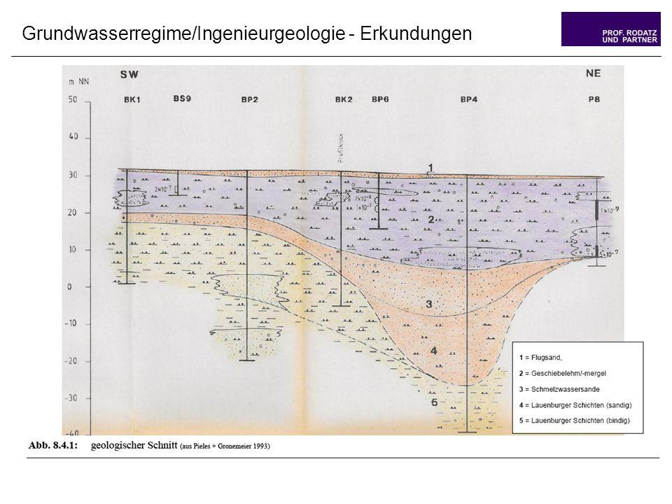 Grundwasserregime/Ingenieurgeologie - Erkundungen
