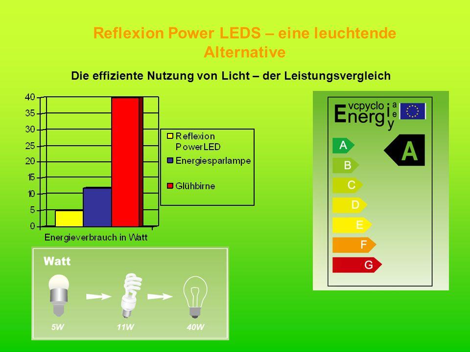 Reflexion Power LEDS – eine leuchtende Alternative Die effiziente Nutzung von Licht – der Leistungsvergleich