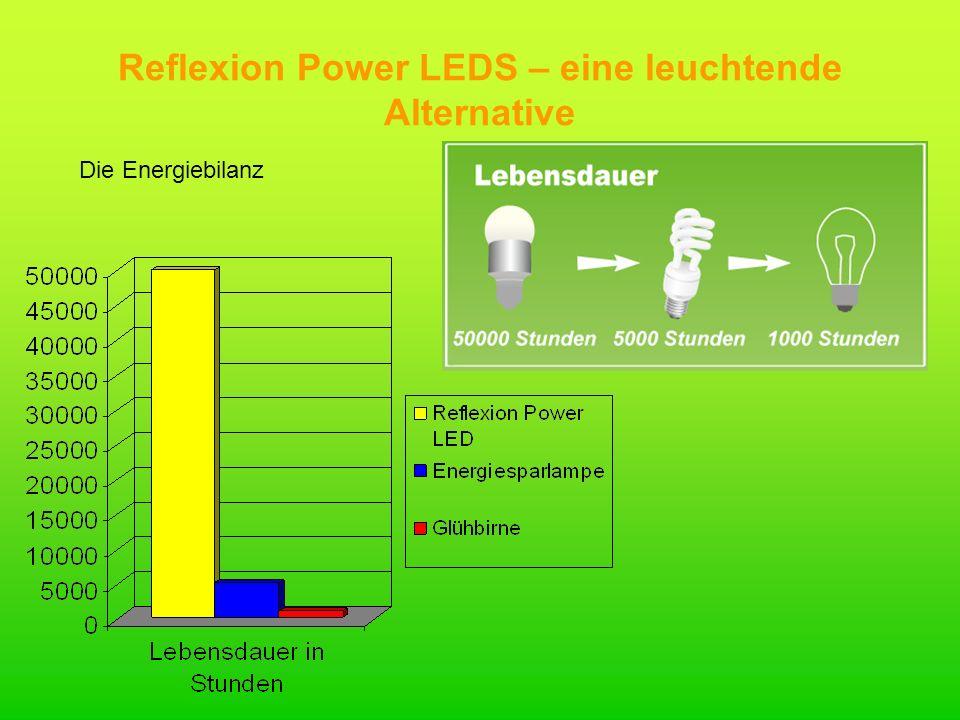 Energiesparlampen 5mg hochgiftiges Quecksilber je Leuchtmittel Freies Gift bei Zerstörung Kurze Lebensdauer Beschluss des UN-Gipfeltreffen der Umweltminister im Februar 2009, die technische Nutzung dieses Schwermetalls weltweit zu verbieten.