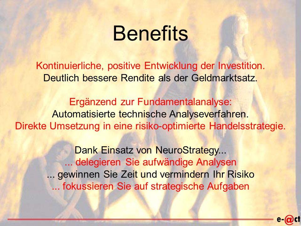 Benefits Kontinuierliche, positive Entwicklung der Investition.