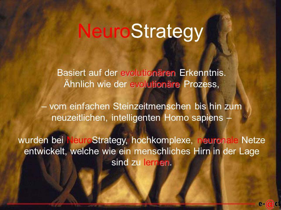 NeuroStrategy Basiert auf der evolutionären evolutionären Erkenntnis.
