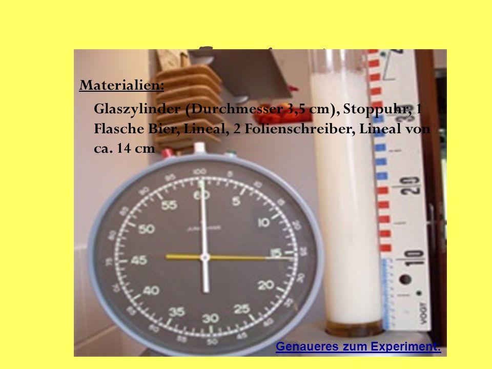 Experiment Materialien: Glaszylinder (Durchmesser 3,5 cm), Stoppuhr, 1 Flasche Bier, Lineal, 2 Folienschreiber, Lineal von ca. 14 cm Genaueres zum Exp