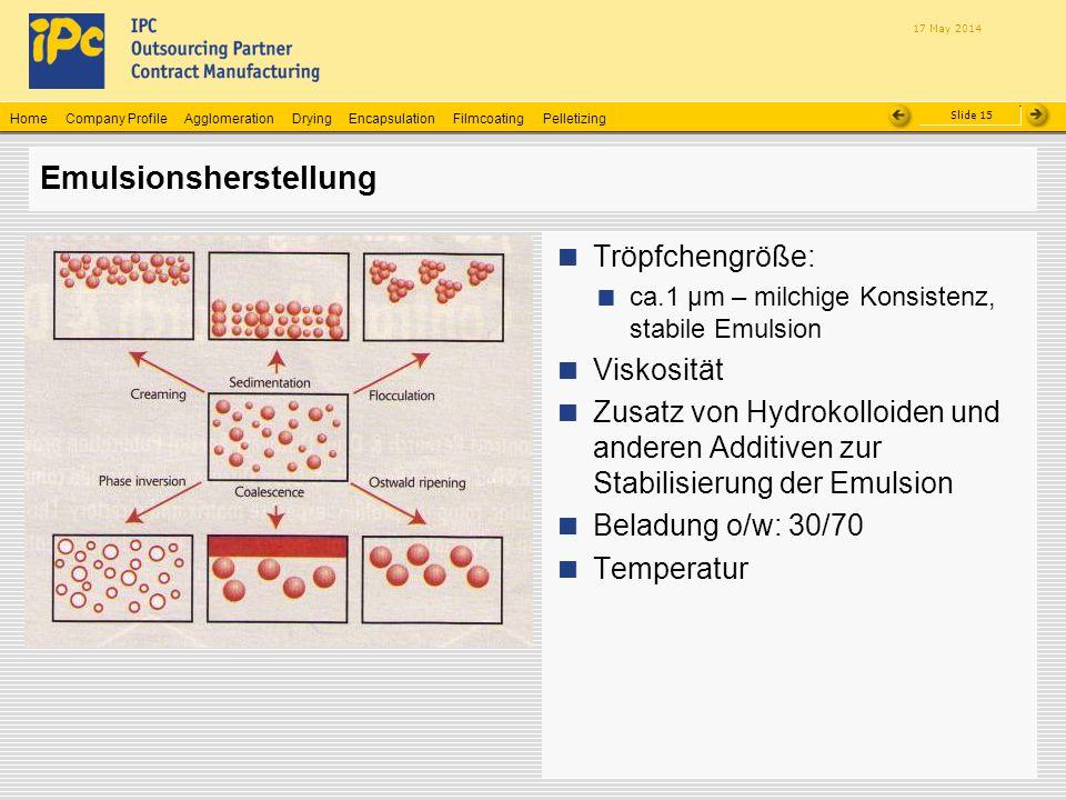 Company ProfileHomeAgglomerationEncapsulationFilmcoatingPelletizingDrying Slide 15 17 May 2014 Emulsionsherstellung Tröpfchengröße: ca.1 µm – milchige