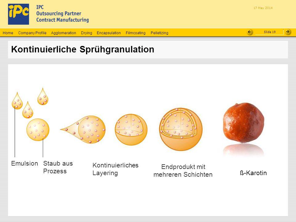 Company ProfileHomeAgglomerationEncapsulationFilmcoatingPelletizingDrying Slide 19 17 May 2014 Staub aus Prozess Emulsion ß-Karotin Endprodukt mit meh