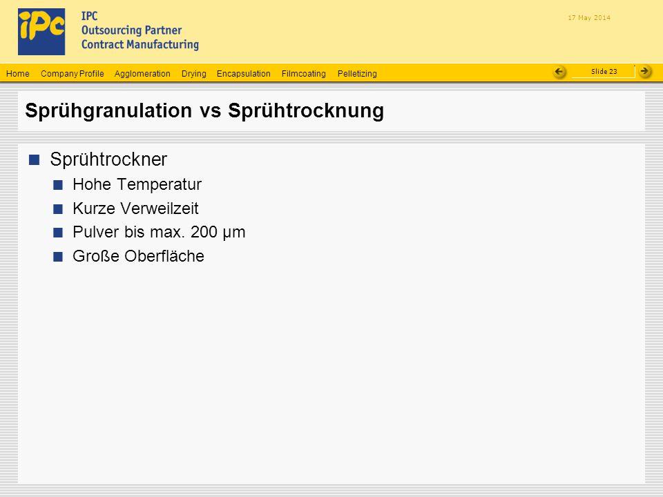 Company ProfileHomeAgglomerationEncapsulationFilmcoatingPelletizingDrying Slide 23 17 May 2014 Sprühgranulation vs Sprühtrocknung Sprühtrockner Hohe T