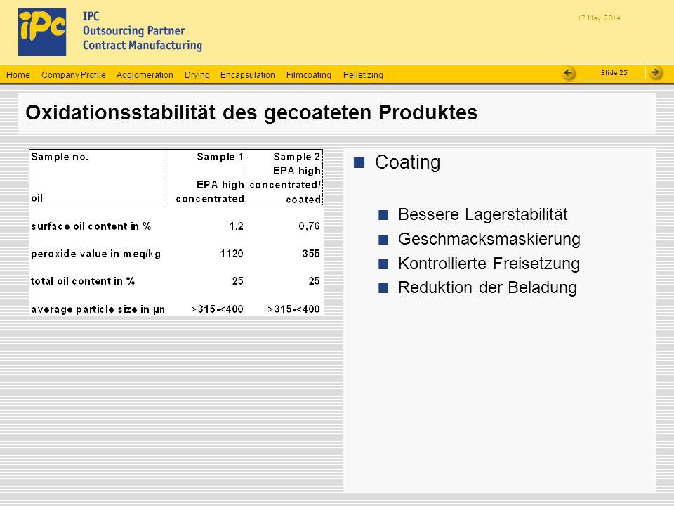 Company ProfileHomeAgglomerationEncapsulationFilmcoatingPelletizingDrying Slide 25 17 May 2014 Oxidationsstabilität des gecoateten Produktes Coating B