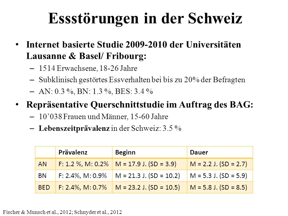 Internet basierte Studie 2009-2010 der Universitäten Lausanne & Basel/ Fribourg: – 1514 Erwachsene, 18-26 Jahre – Subklinisch gestörtes Essverhalten b