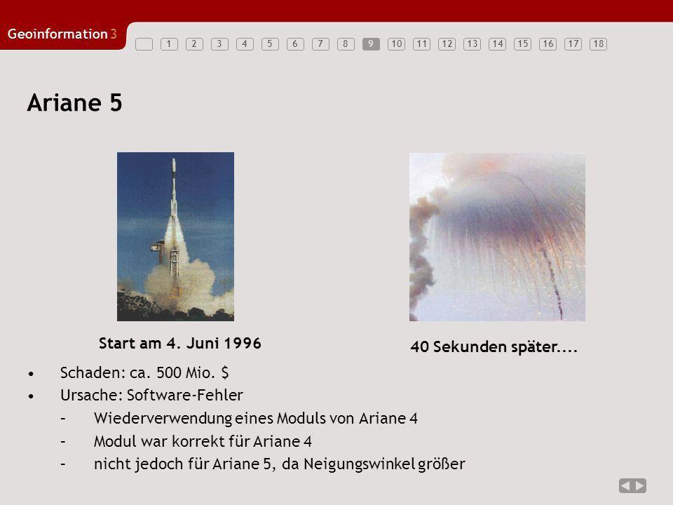 123456789101112131415161718 Geoinformation3 Ariane 5 Schaden: ca. 500 Mio. $ Ursache: Software-Fehler –Wiederverwendung eines Moduls von Ariane 4 –Mod