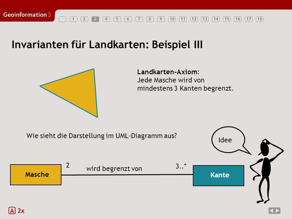 123456789101112131415161718 Geoinformation3 3 Invarianten für Landkarten: Beispiel III Landkarten-Axiom: Jede Masche wird von mindestens 3 Kanten begr