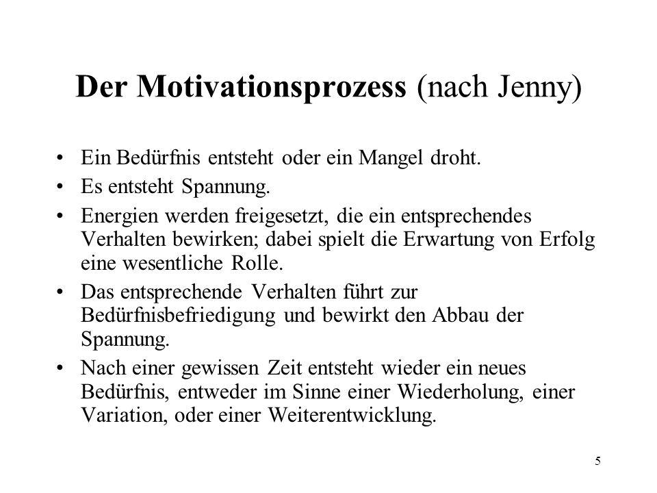 5 Der Motivationsprozess (nach Jenny) Ein Bedürfnis entsteht oder ein Mangel droht. Es entsteht Spannung. Energien werden freigesetzt, die ein entspre