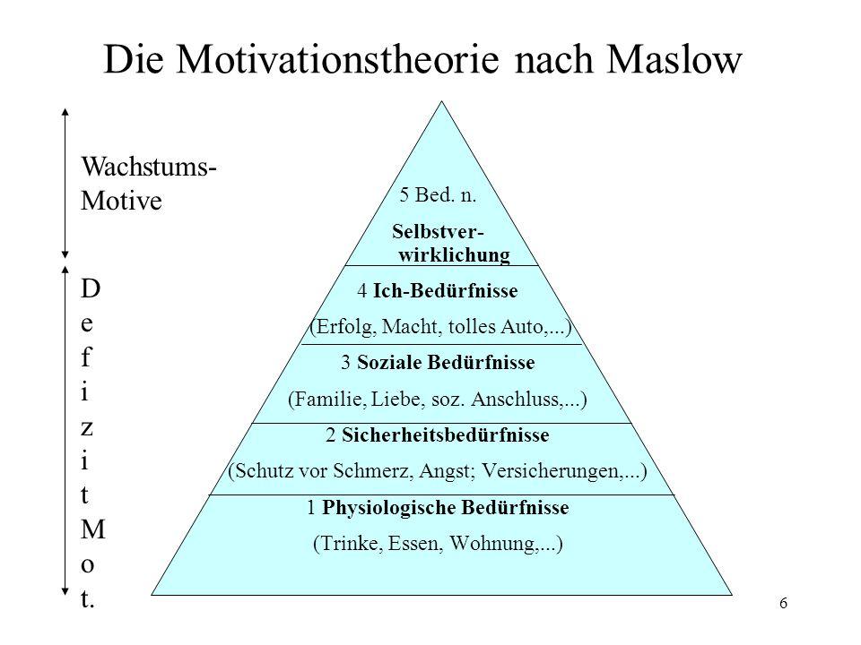 6 Die Motivationstheorie nach Maslow 5 Bed. n. Selbstver- wirklichung 4 Ich-Bedürfnisse (Erfolg, Macht, tolles Auto,...) 3 Soziale Bedürfnisse (Famili