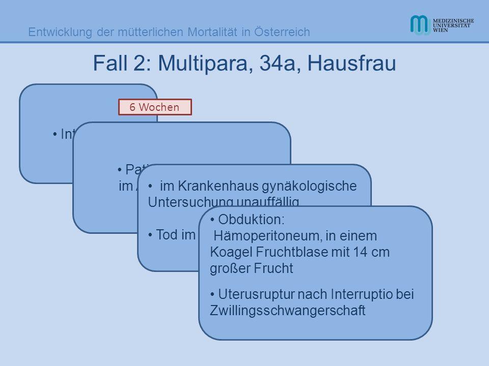 Entwicklung der mütterlichen Mortalität in Österreich Fall 2: Multipara, 34a, Hausfrau Interruptio Patientin bewußtlos im Auto aufgefunden im Krankenh