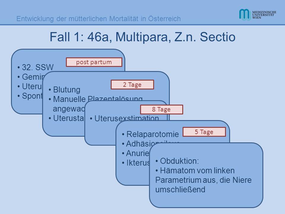 Entwicklung der mütterlichen Mortalität in Österreich 32. SSW Gemini Uterus myomatosus Spontangeburt Blutung Manuelle Plazentalösung, angewachsen an S