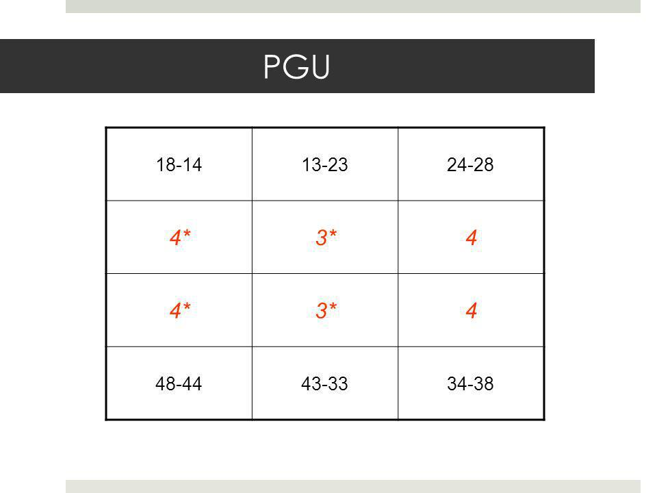 PGU 18-1413-2324-28 4*3*4 4*3*4 48-4443-3334-38