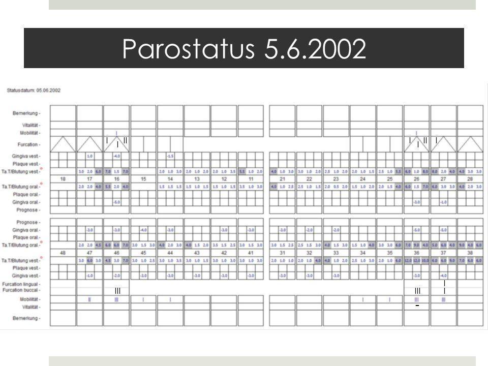 Parostatus 5.6.2002 I II III II I - I I I I I