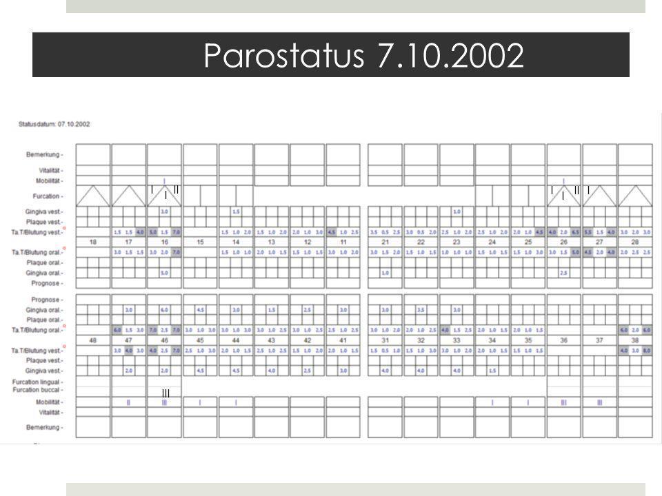Parostatus 7.10.2002 I II III II I I I I