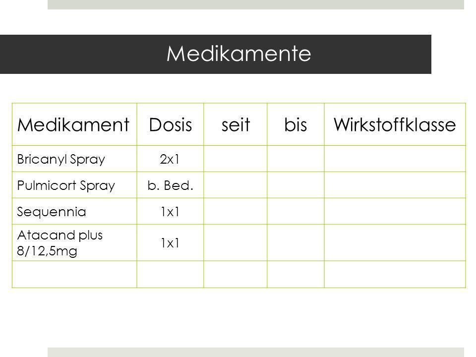 MedikamentDosisseitbisWirkstoffklasse Bricanyl Spray2x1 Pulmicort Sprayb.