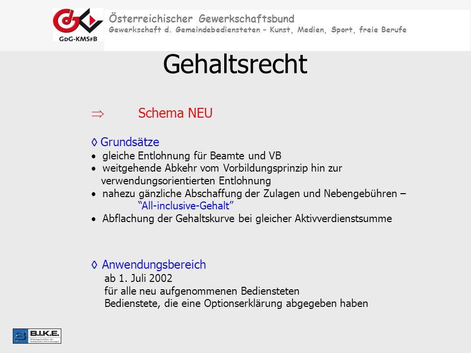 Österreichischer Gewerkschaftsbund Gewerkschaft d. Gemeindebediensteten – Kunst, Medien, Sport, freie Berufe Gehaltsrecht Schema NEU Grundsätze gleich