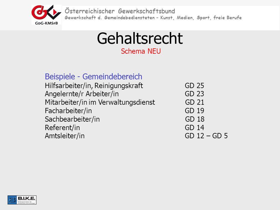Österreichischer Gewerkschaftsbund Gewerkschaft d. Gemeindebediensteten – Kunst, Medien, Sport, freie Berufe Gehaltsrecht Schema NEU Beispiele - Gemei