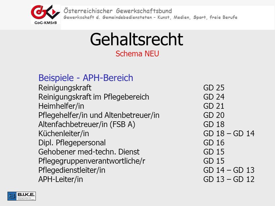 Österreichischer Gewerkschaftsbund Gewerkschaft d. Gemeindebediensteten – Kunst, Medien, Sport, freie Berufe Gehaltsrecht Schema NEU Beispiele - APH-B