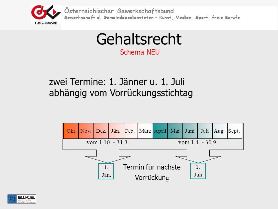 Österreichischer Gewerkschaftsbund Gewerkschaft d. Gemeindebediensteten – Kunst, Medien, Sport, freie Berufe Gehaltsrecht Schema NEU zwei Termine: 1.