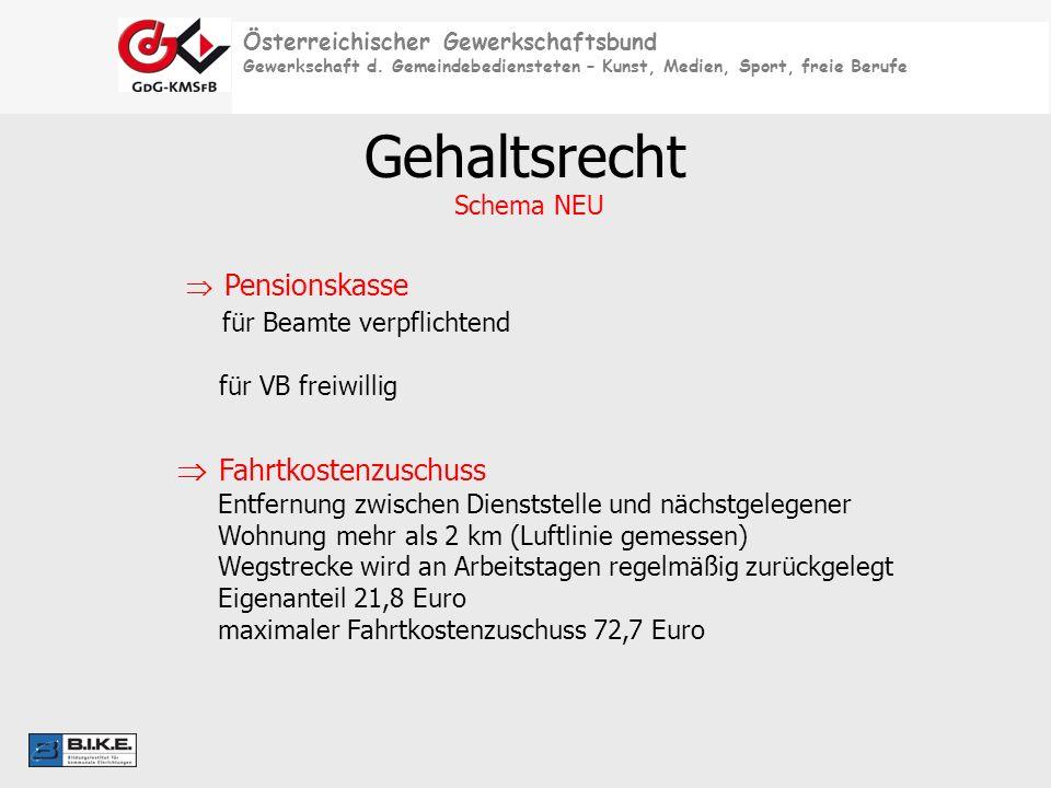 Österreichischer Gewerkschaftsbund Gewerkschaft d. Gemeindebediensteten – Kunst, Medien, Sport, freie Berufe Gehaltsrecht Schema NEU Pensionskasse für