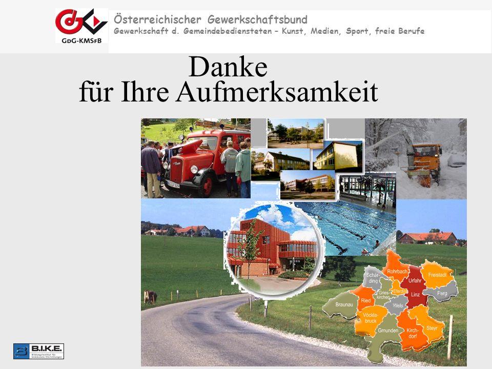 Österreichischer Gewerkschaftsbund Gewerkschaft d. Gemeindebediensteten – Kunst, Medien, Sport, freie Berufe Danke für Ihre Aufmerksamkeit