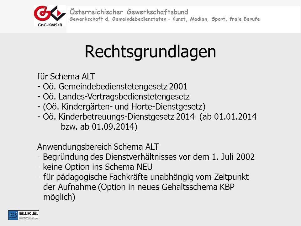 Österreichischer Gewerkschaftsbund Gewerkschaft d. Gemeindebediensteten – Kunst, Medien, Sport, freie Berufe Rechtsgrundlagen für Schema ALT - Oö. Gem