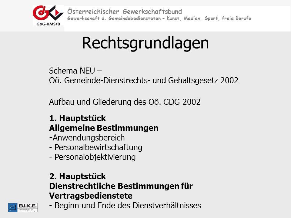 Österreichischer Gewerkschaftsbund Gewerkschaft d. Gemeindebediensteten – Kunst, Medien, Sport, freie Berufe Rechtsgrundlagen Aufbau und Gliederung de