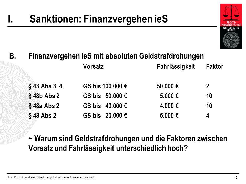 Univ. Prof. Dr. Andreas Scheil, Leopold-Franzens-Universität Innsbruck 12 I.Sanktionen: Finanzvergehen ieS B.Finanzvergehen ieS mit absoluten Geldstra