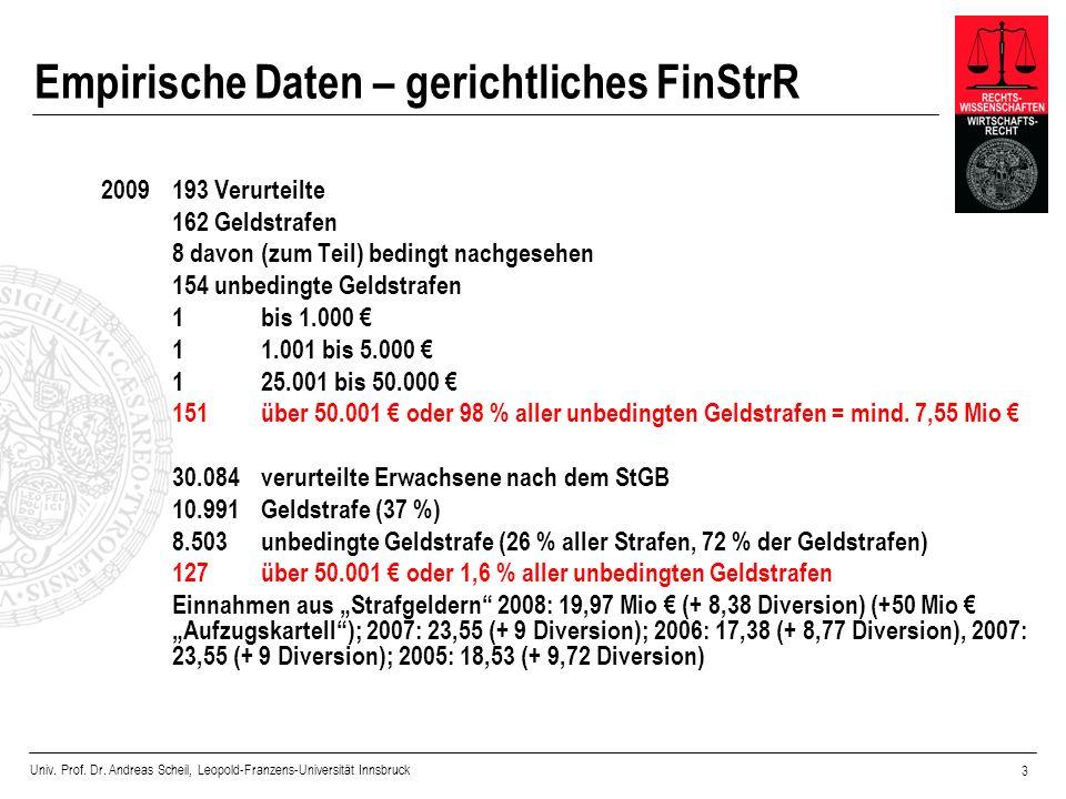 Univ. Prof. Dr. Andreas Scheil, Leopold-Franzens-Universität Innsbruck 3 Empirische Daten – gerichtliches FinStrR 2009193 Verurteilte 162 Geldstrafen