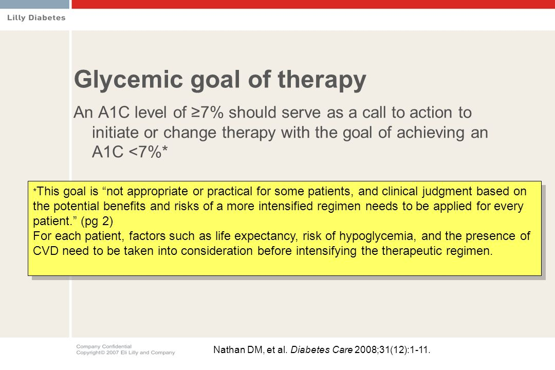 Glycemic goal of therapy An A1C level of 7% should serve as a call to action to initiate or change therapy with the goal of achieving an A1C <7%* * Th