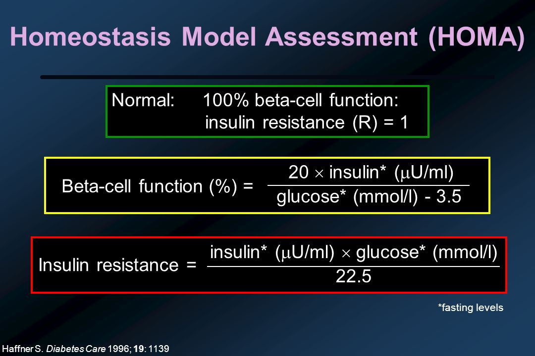 Homeostasis Model Assessment (HOMA) Haffner S. Diabetes Care 1996; 19: 1139 Normal: 100% beta-cell function: insulin resistance (R) = 1 20 insulin* (
