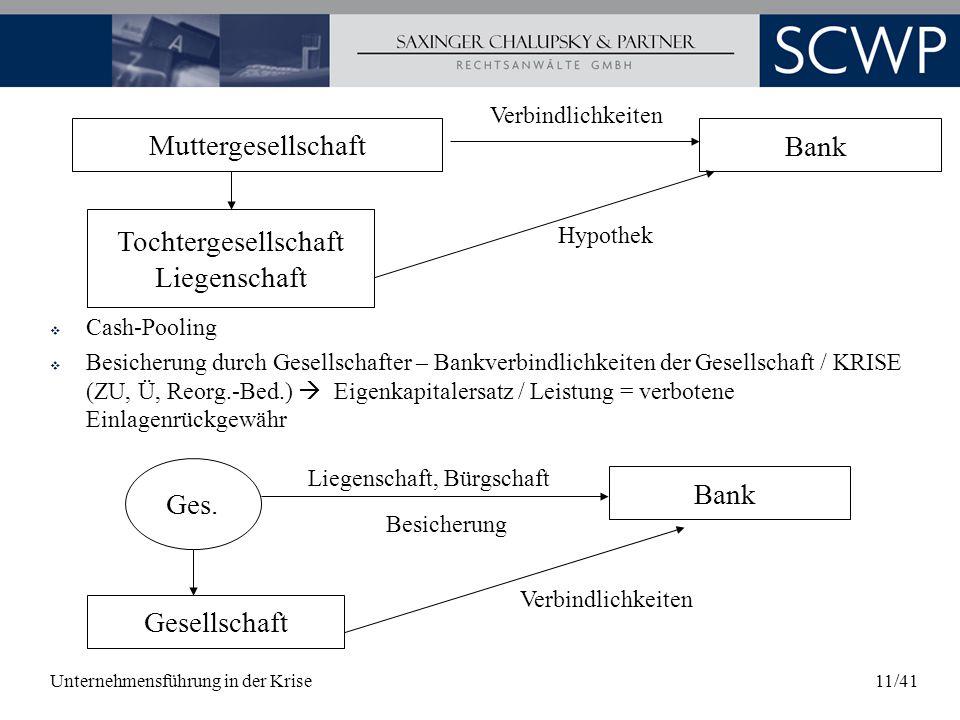 Unternehmensführung in der Krise11/41 Cash-Pooling Besicherung durch Gesellschafter – Bankverbindlichkeiten der Gesellschaft / KRISE (ZU, Ü, Reorg.-Be