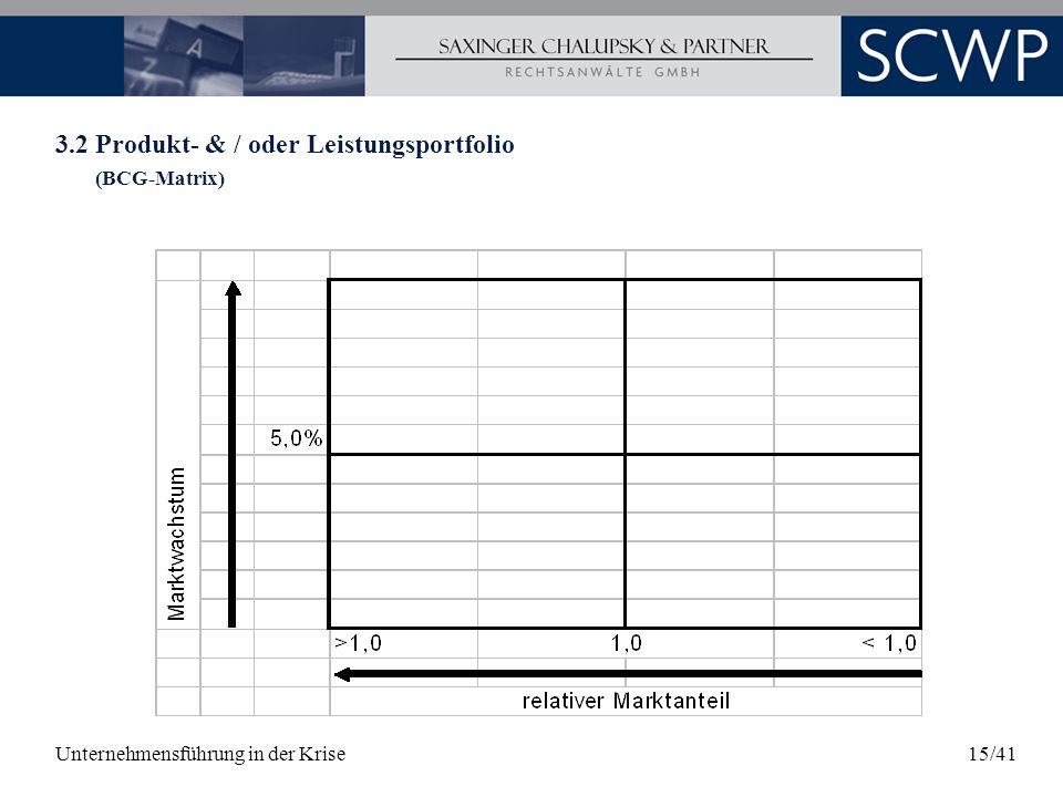 Unternehmensführung in der Krise15/41 3.2 Produkt- & / oder Leistungsportfolio (BCG-Matrix)