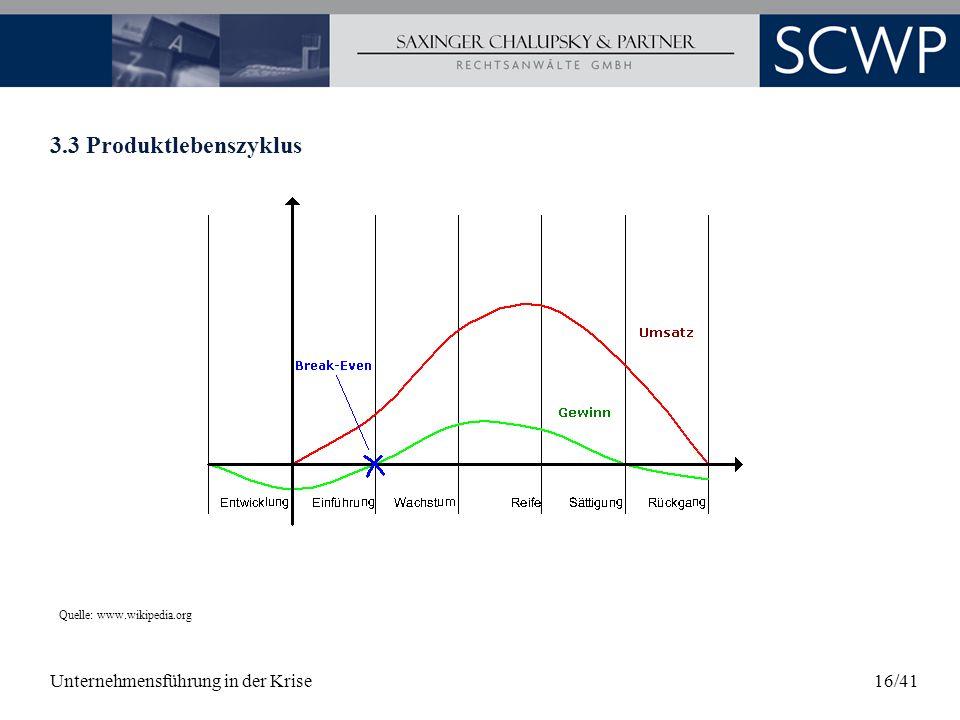 Unternehmensführung in der Krise16/41 3.3 Produktlebenszyklus Quelle: www.wikipedia.org