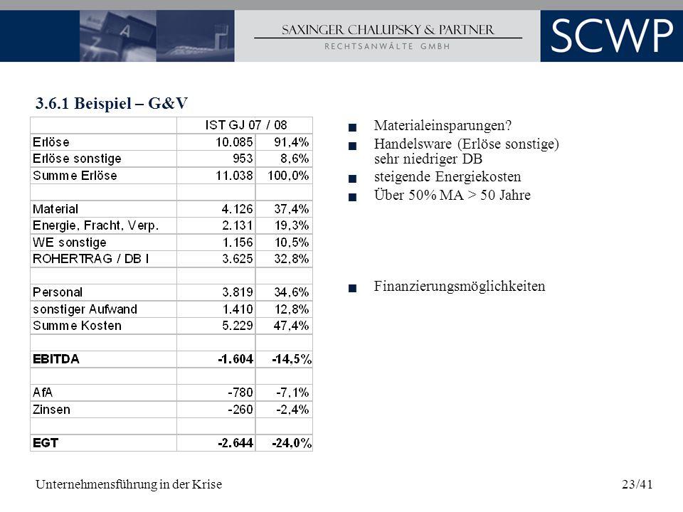 Unternehmensführung in der Krise23/41 3.6.1 Beispiel – G&V Materialeinsparungen? Handelsware (Erlöse sonstige) sehr niedriger DB steigende Energiekost