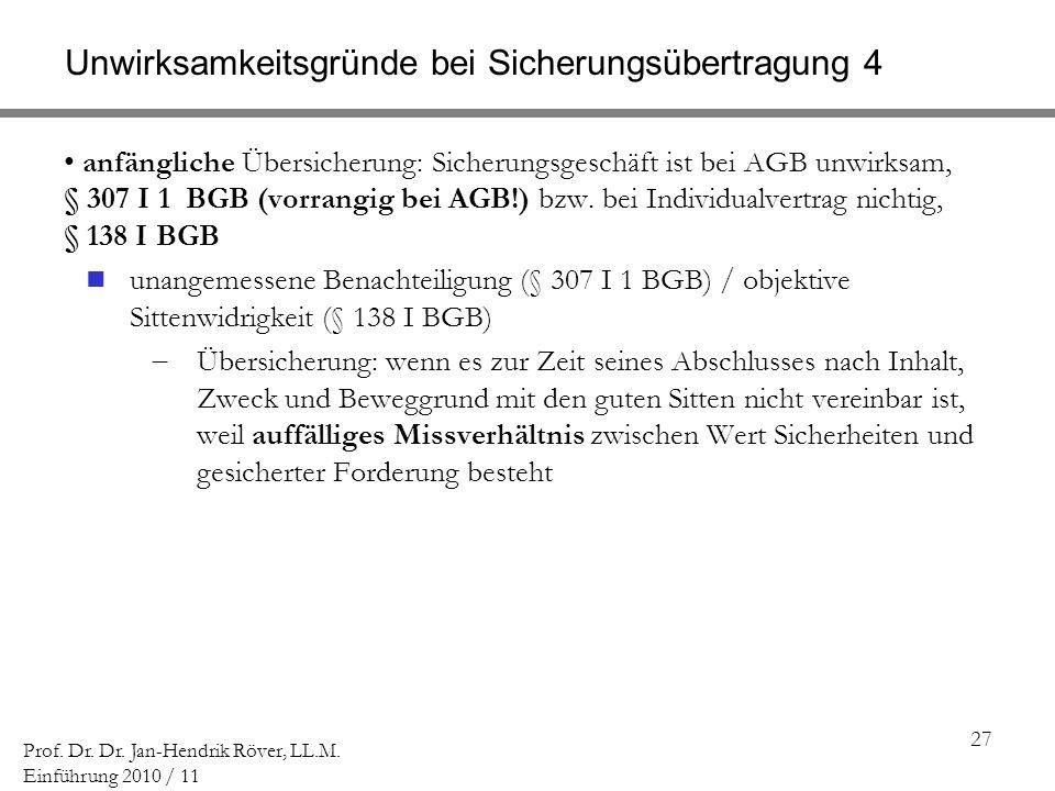 27 Prof. Dr. Dr. Jan-Hendrik Röver, LL.M. Einführung 2010 / 11 Unwirksamkeitsgründe bei Sicherungsübertragung 4 anfängliche Übersicherung: Sicherungsg