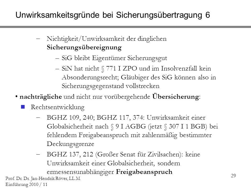 29 Prof. Dr. Dr. Jan-Hendrik Röver, LL.M. Einführung 2010 / 11 Unwirksamkeitsgründe bei Sicherungsübertragung 6 Nichtigkeit/Unwirksamkeit der dinglich