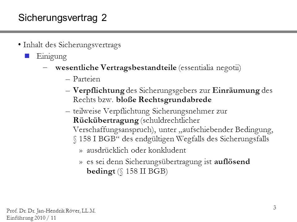 3 Prof. Dr. Dr. Jan-Hendrik Röver, LL.M. Einführung 2010 / 11 Sicherungsvertrag 2 Inhalt des Sicherungsvertrags Einigung wesentliche Vertragsbestandte